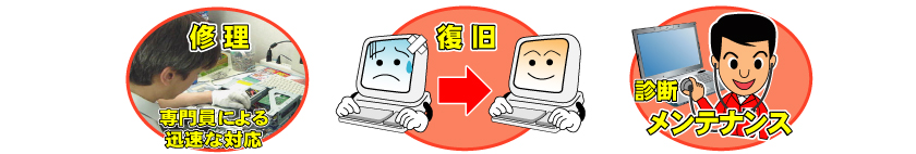 修理だけでなく、設定・OS復旧・データ復旧・など全般的に対応しております。
